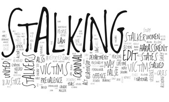 word cloud with terms related to the concept of stalking